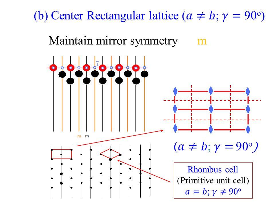 (b) Center Rectangular lattice (𝑎≠𝑏; 𝛾= 90o)