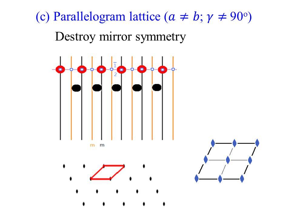 (c) Parallelogram lattice (𝑎≠𝑏; 𝛾≠ 90o)
