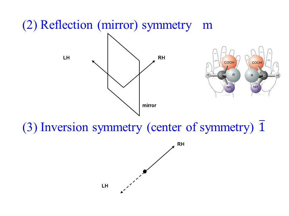 (2) Reflection (mirror) symmetry m