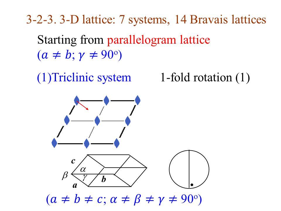 3-2-3. 3-D lattice: 7 systems, 14 Bravais lattices