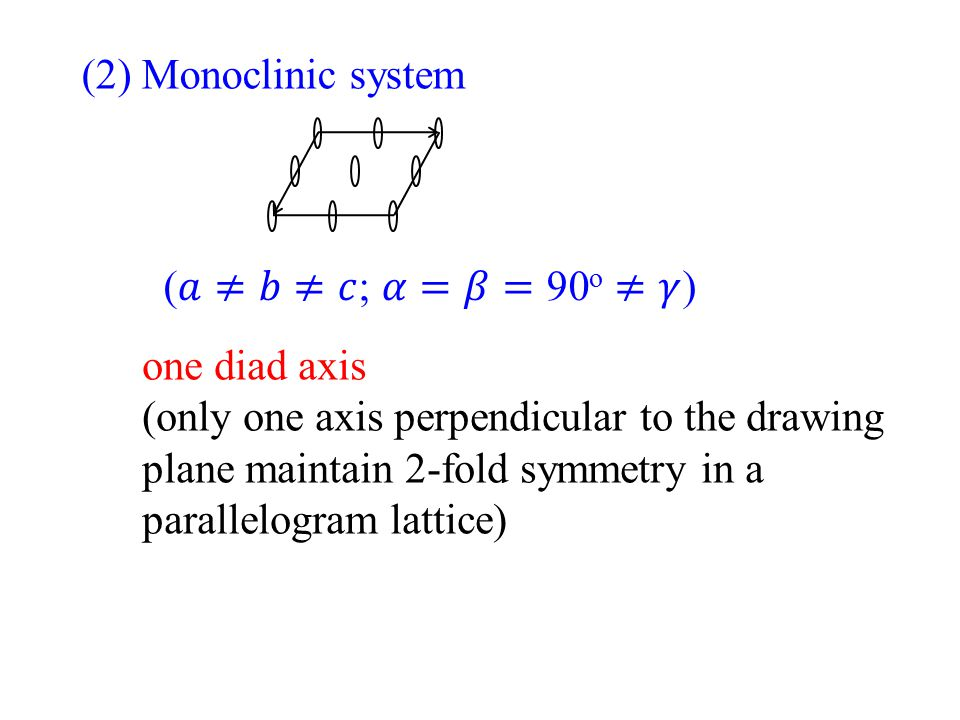 (2) Monoclinic system (𝑎≠𝑏≠𝑐; 𝛼=𝛽=90o≠𝛾) one diad axis.
