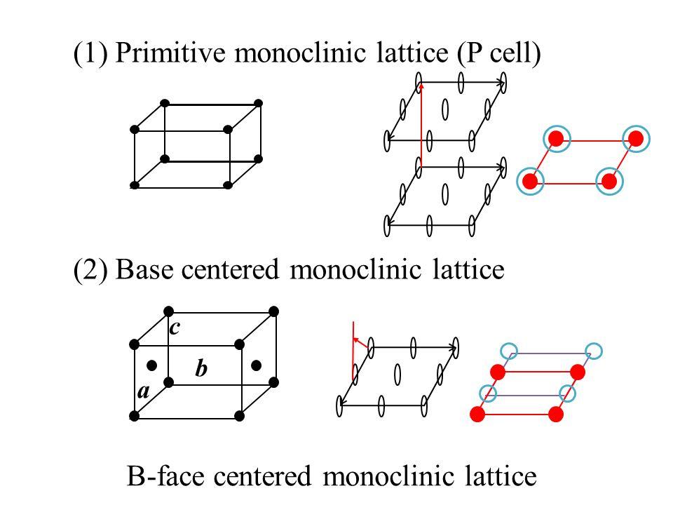 (1) Primitive monoclinic lattice (P cell)