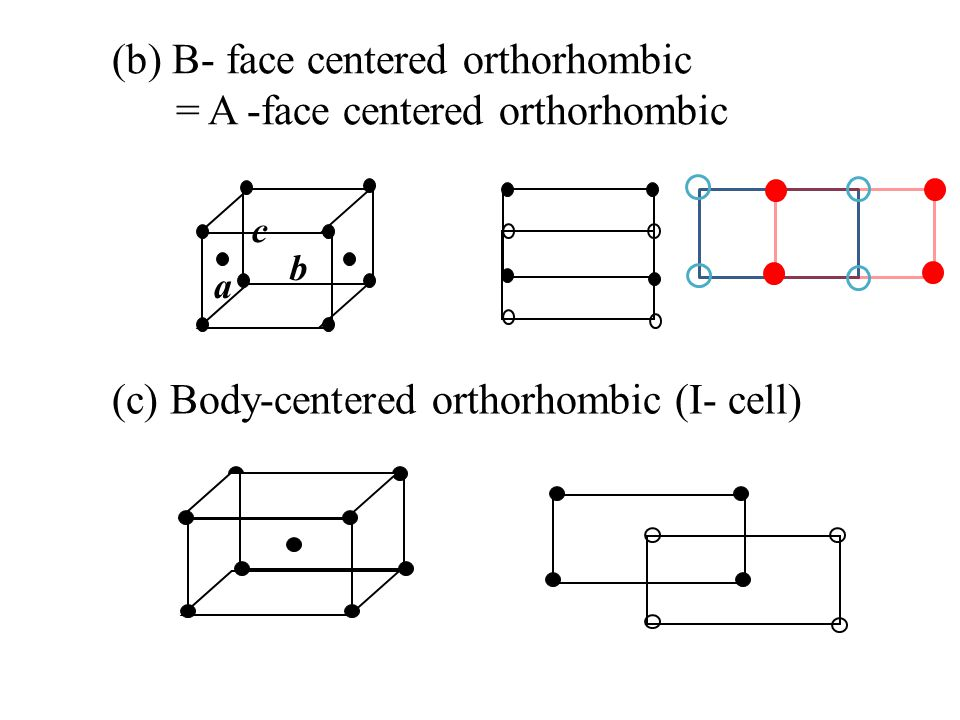 (b) B- face centered orthorhombic = A -face centered orthorhombic