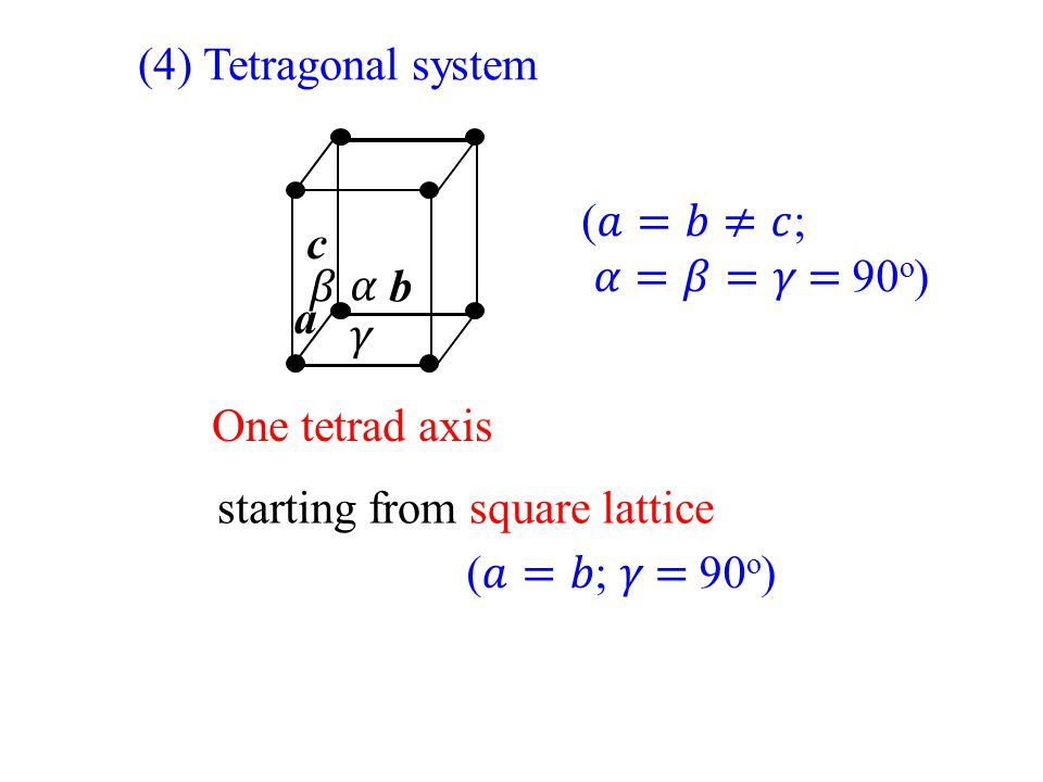 (4) Tetragonal system (𝑎=𝑏≠𝑐; 𝛼=𝛽=𝛾 = 90o) c. 𝛽. 𝛼. b. a. 𝛾. One tetrad axis. starting from square lattice.