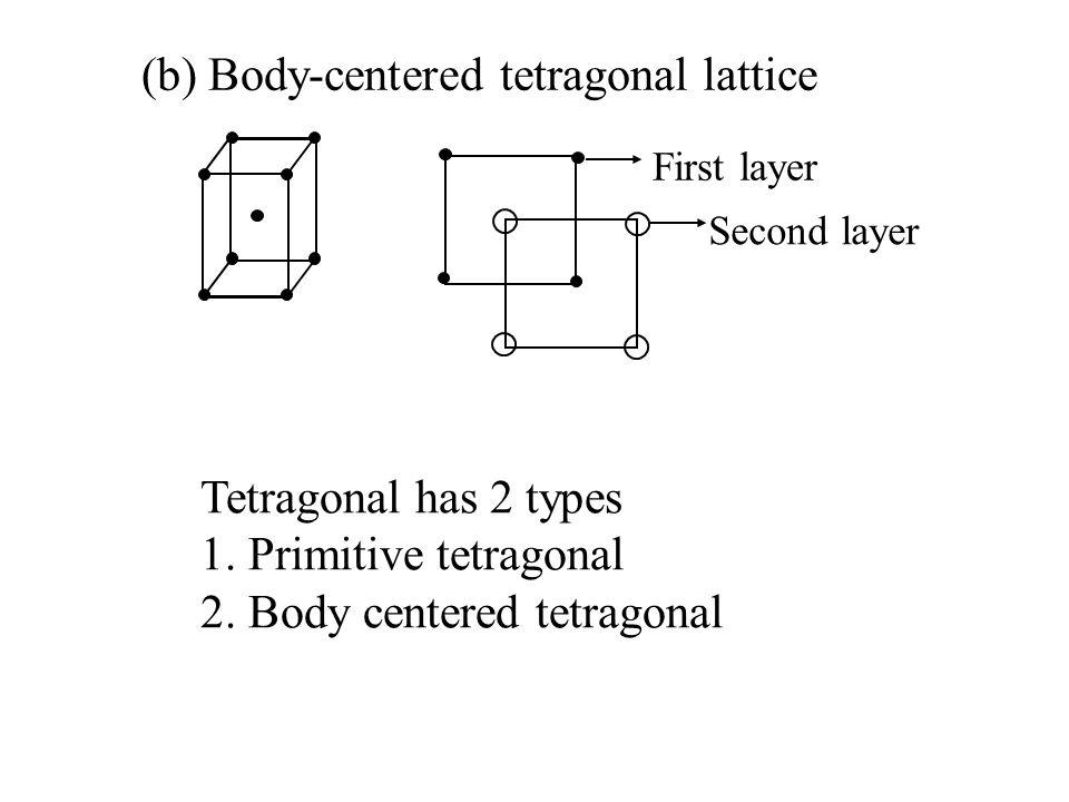 (b) Body-centered tetragonal lattice