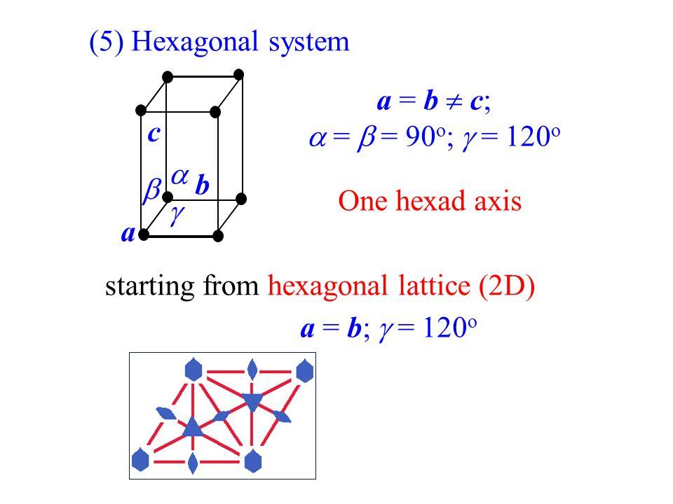 (5) Hexagonal system a = b  c;  =  = 90o;  = 120o. c.  b.  One hexad axis.  a. starting from hexagonal lattice (2D)