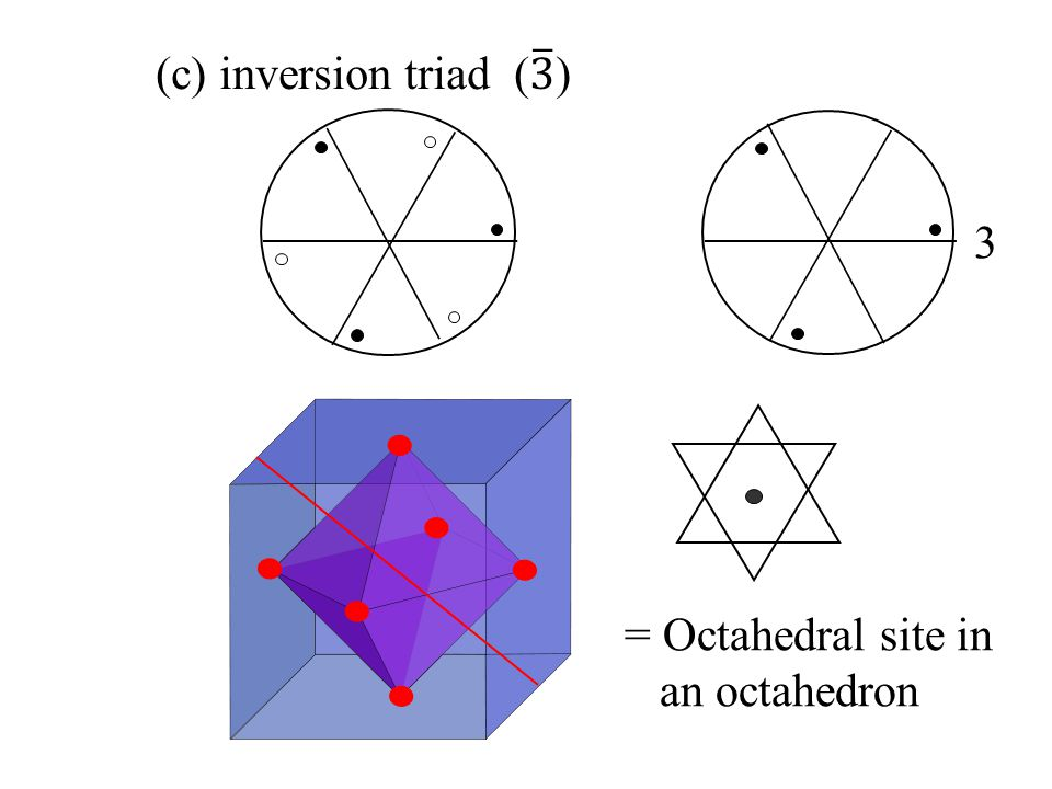 (c) inversion triad ( 3 ) 3 = Octahedral site in an octahedron