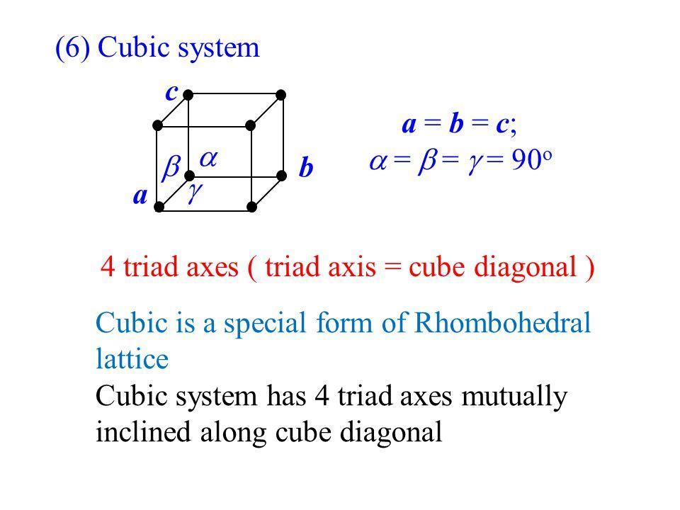 (6) Cubic system c. a = b = c;  =  =  = 90o.   b.  a. 4 triad axes ( triad axis = cube diagonal )