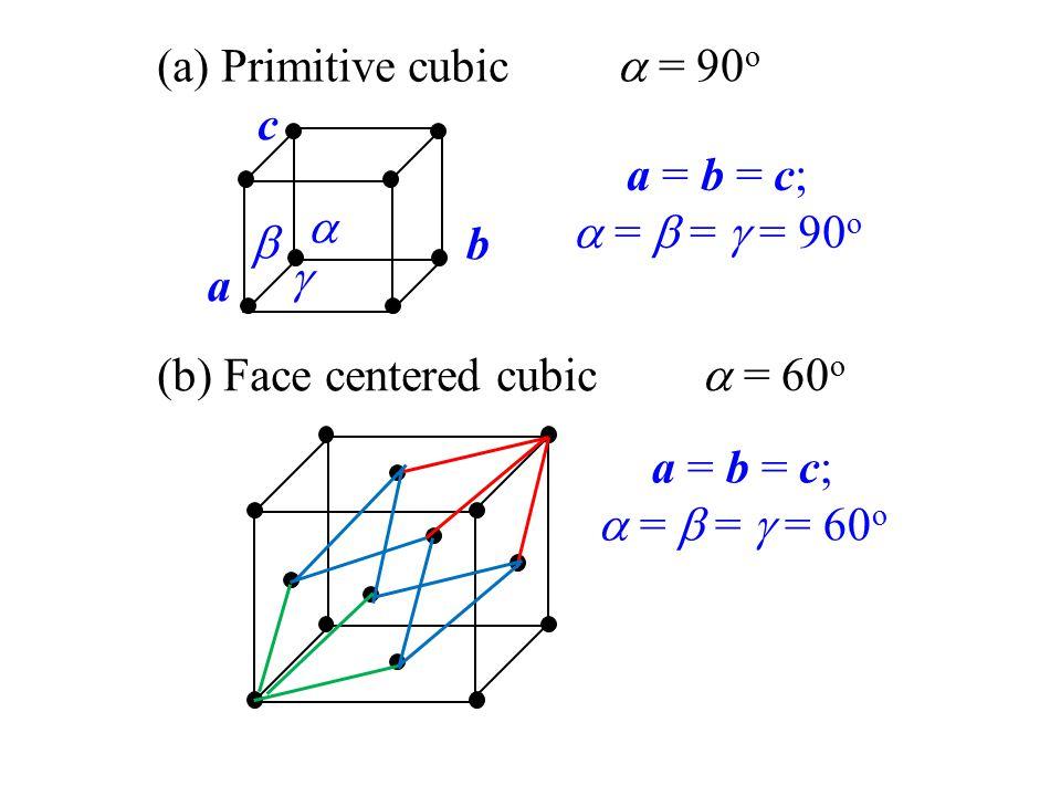 (a) Primitive cubic  = 90o. c. a = b = c;  =  =  = 90o.   b.  a. (b) Face centered cubic.