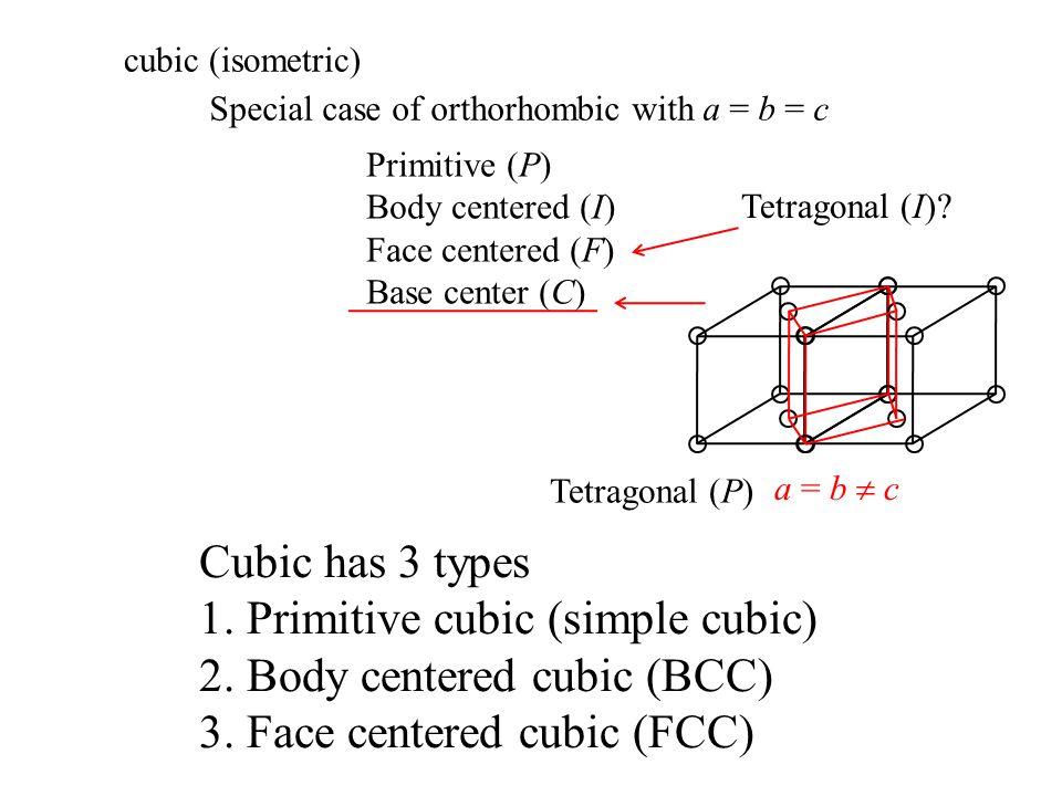 1. Primitive cubic (simple cubic) 2. Body centered cubic (BCC)