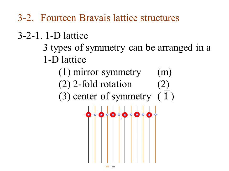 3-2. Fourteen Bravais lattice structures