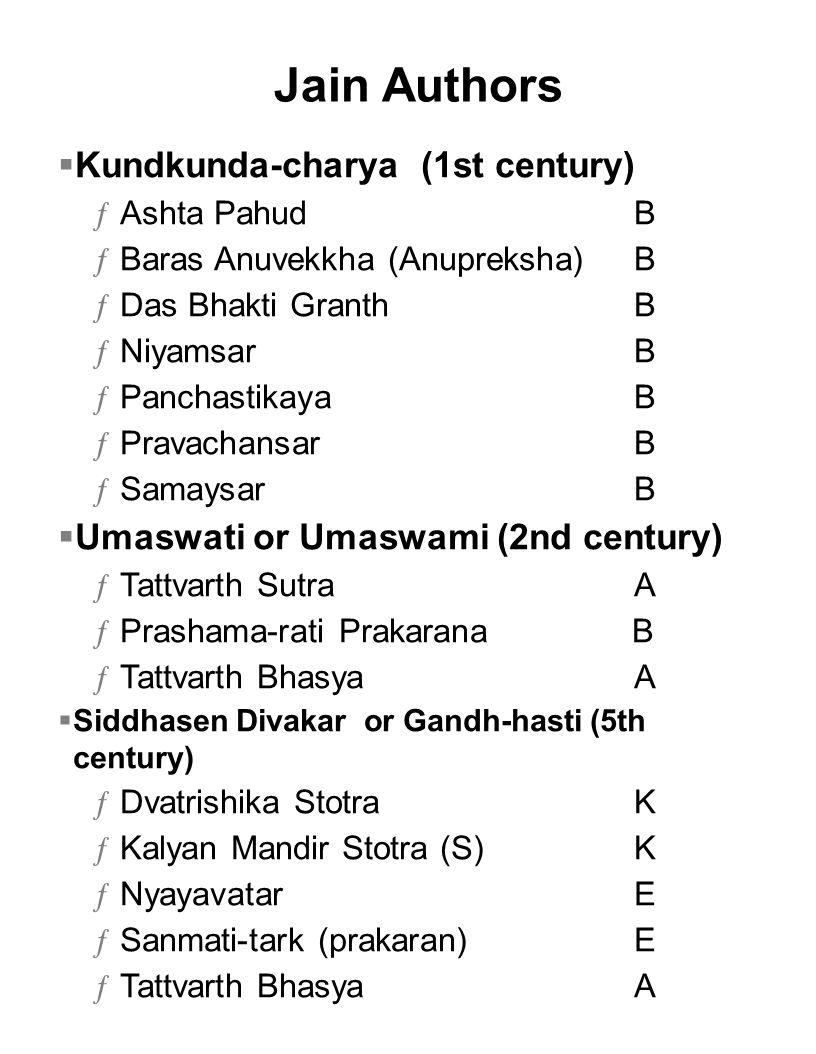 Jain Authors Kundkunda-charya (1st century)