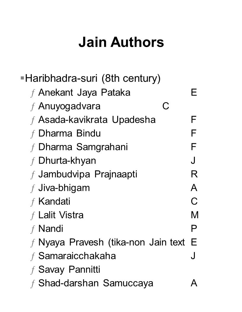 Jain Authors Haribhadra-suri (8th century) Anekant Jaya Pataka E