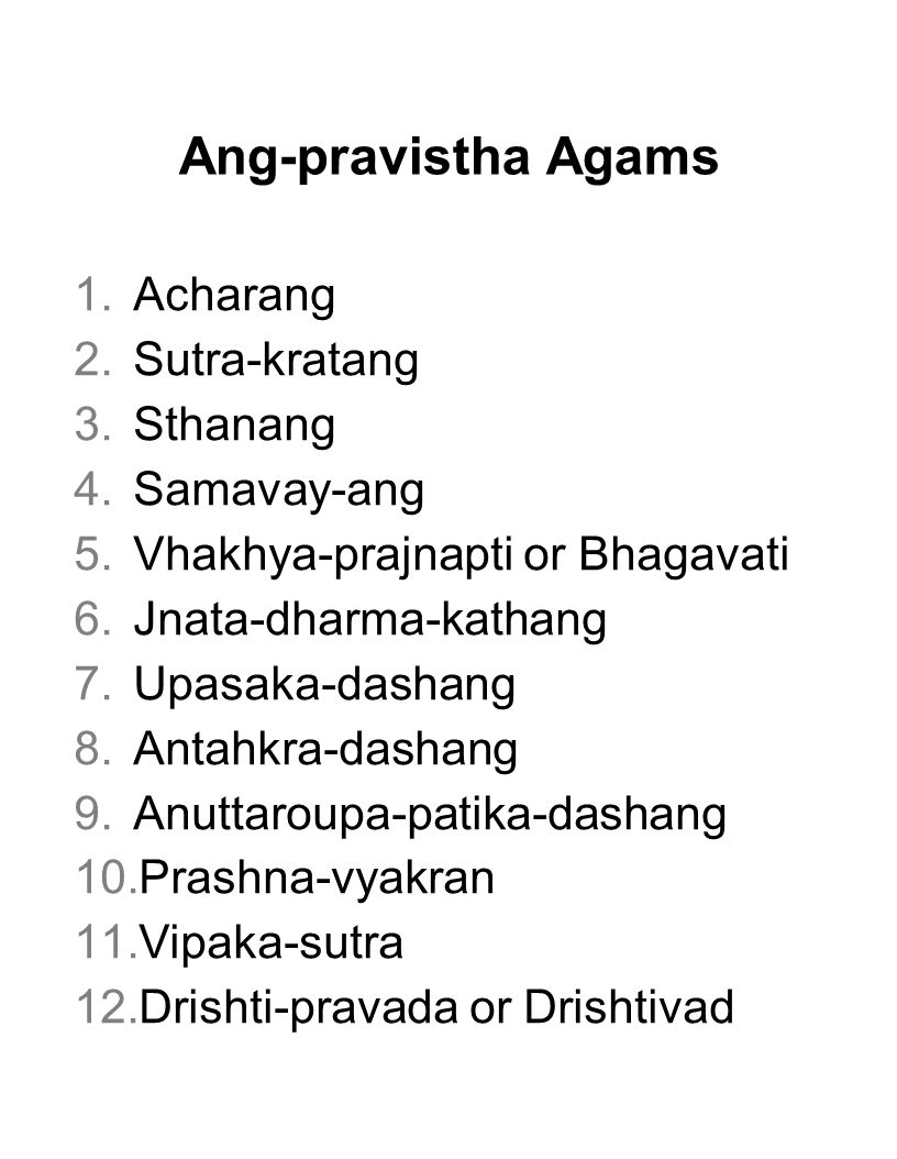 Ang-pravistha Agams Acharang Sutra-kratang Sthanang Samavay-ang