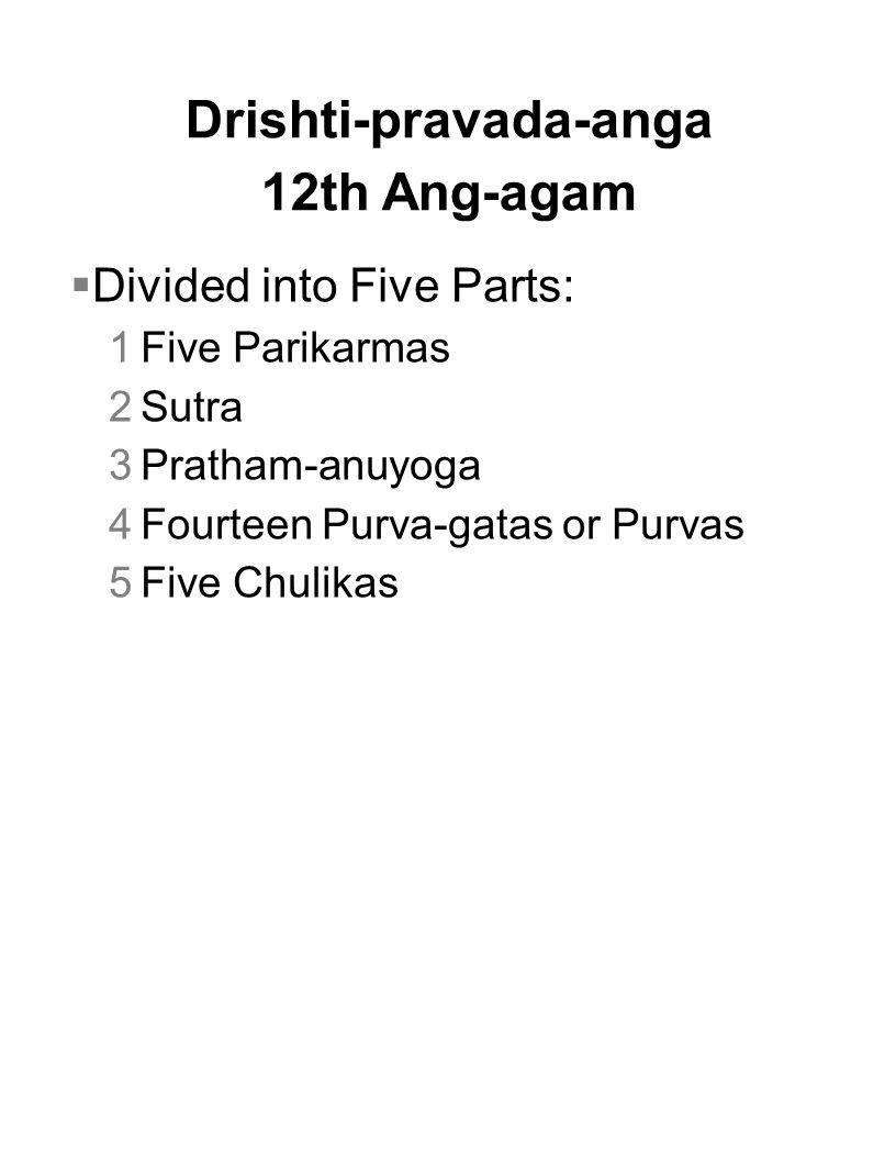 Drishti-pravada-anga