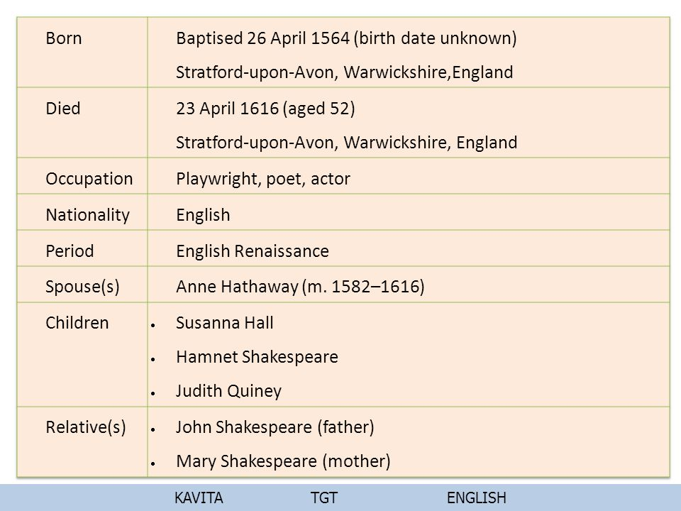 23 April 1616 (aged 52) Stratford-upon-Avon, Warwickshire, England