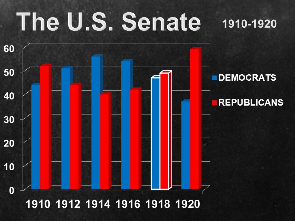 The U.S. Senate 1910-1920