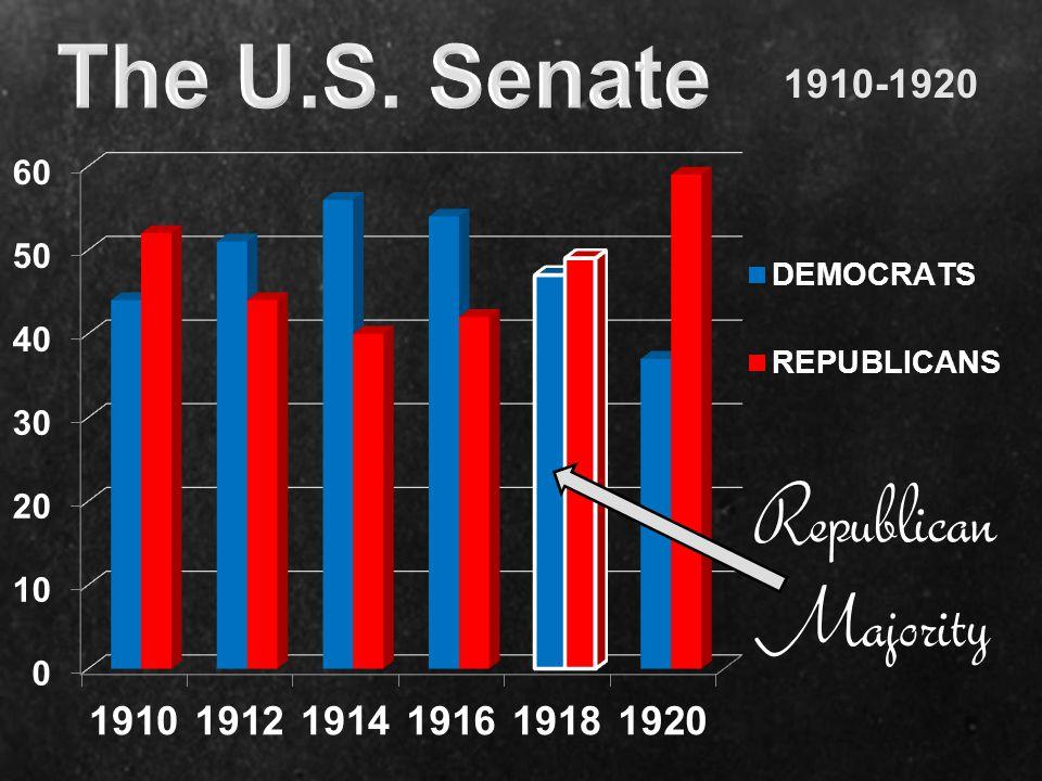 The U.S. Senate 1910-1920 Republican Majority