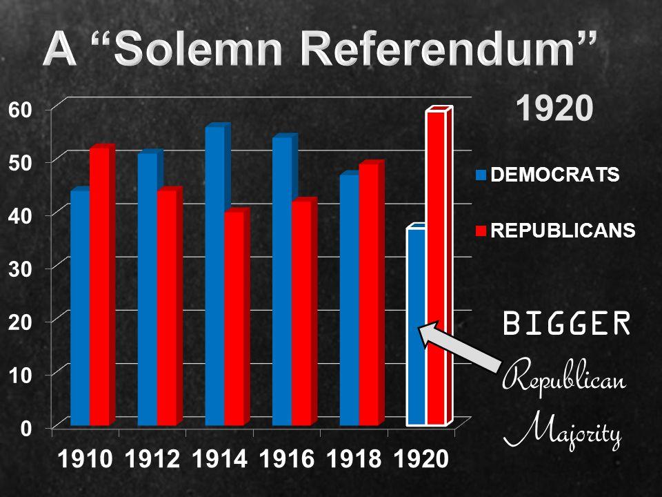 BIGGER Republican Majority