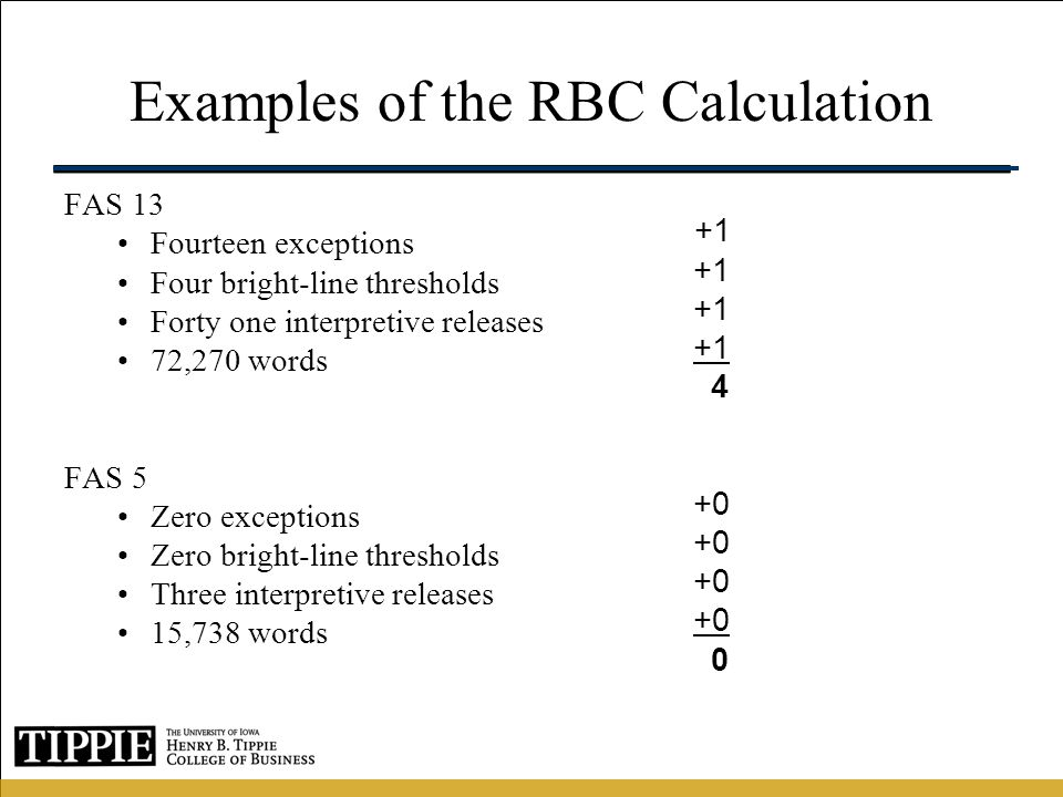 Examples of the RBC Calculation