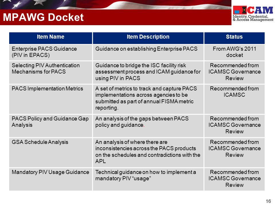 MPAWG Docket Item Name Item Description Status