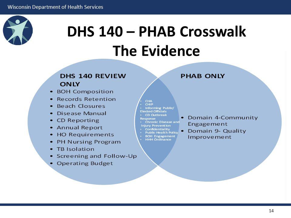 DHS 140 – PHAB Crosswalk The Evidence