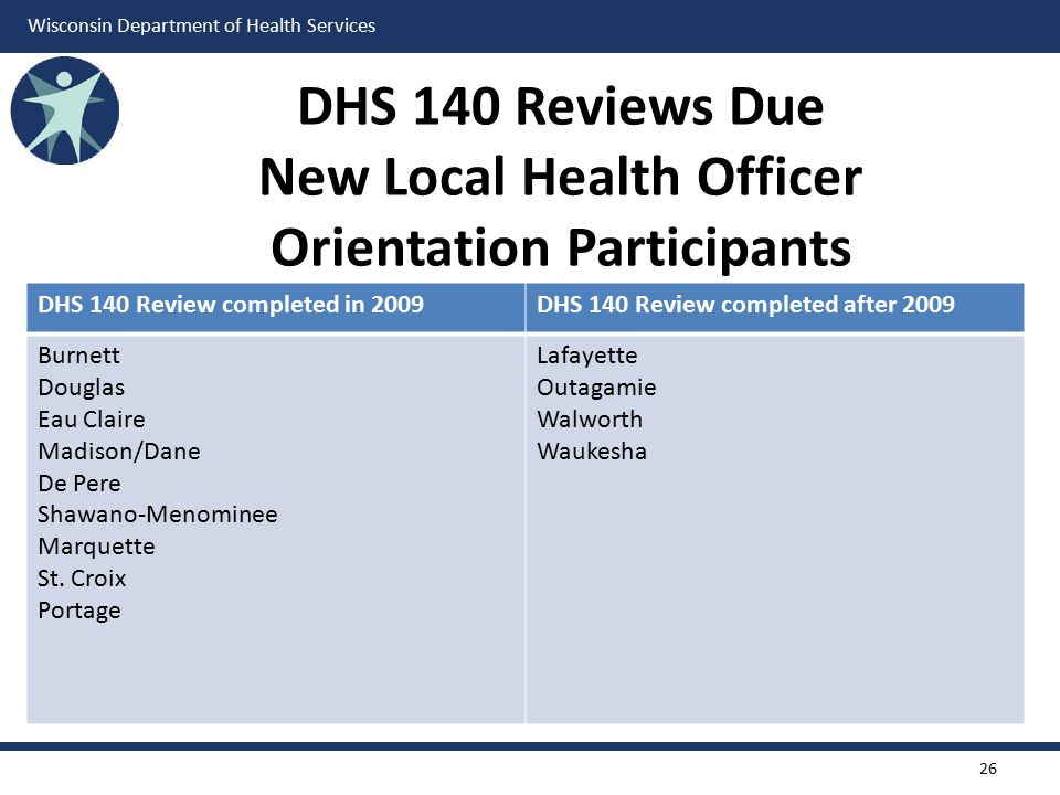 DHS 140 Reviews Due New Local Health Officer Orientation Participants