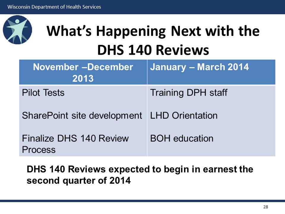 What's Happening Next with the DHS 140 Reviews