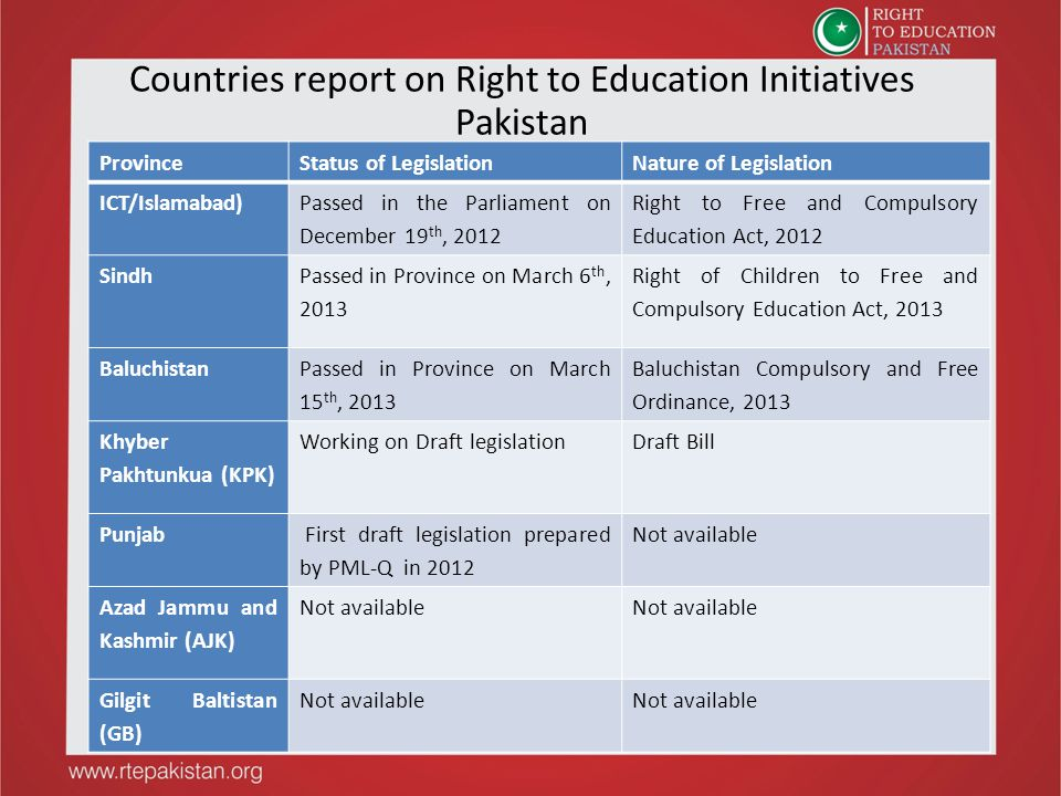 Countries report on Right to Education Initiatives