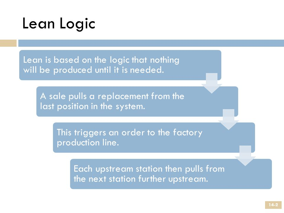 Lean Logic Lean is based on the logic that nothing will be produced until it is needed.
