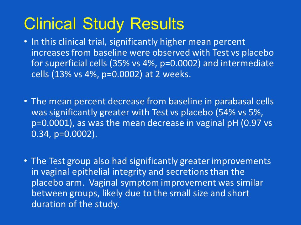 Clinical Study Results
