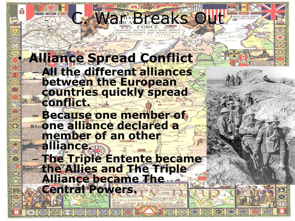 C. War Breaks Out Alliance Spread Conflict