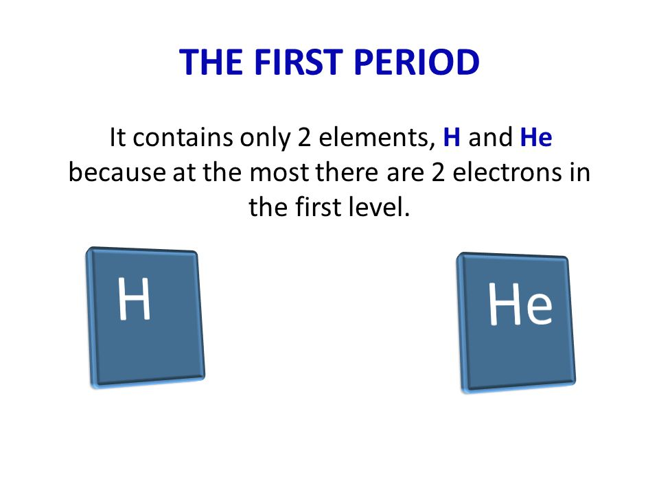 THE FIRST PERIOD It contains only 2 elements, H and He because at the most there are 2 electrons in the first level.