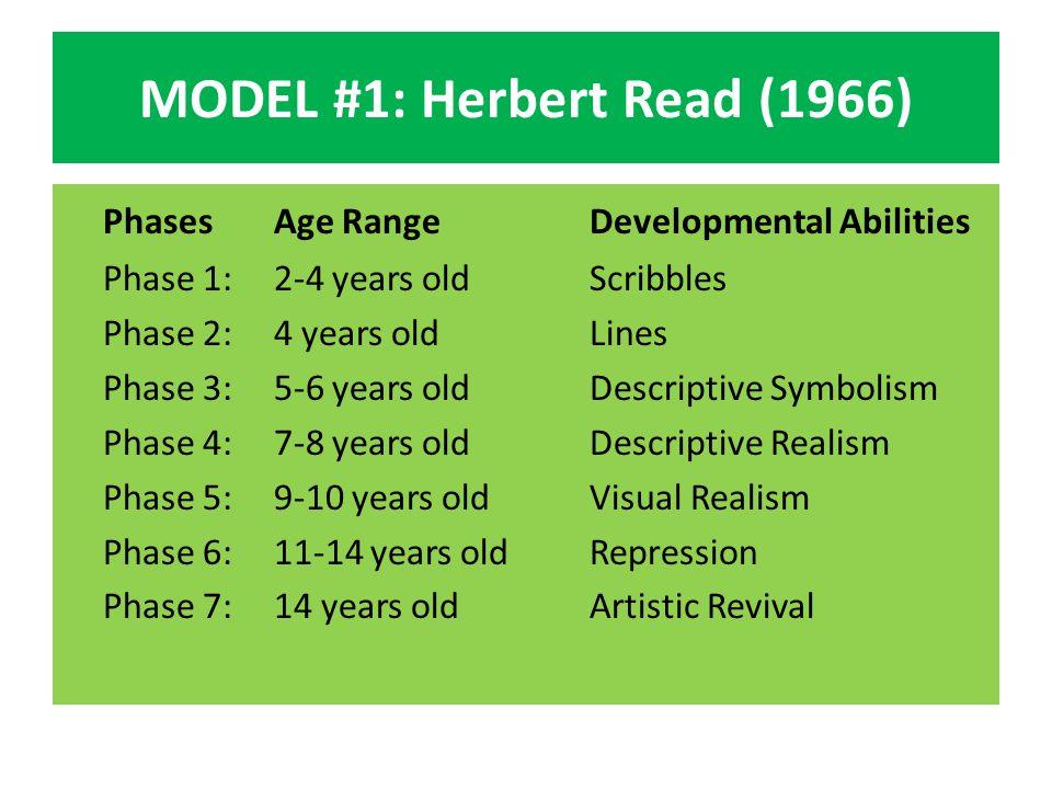 MODEL #1: Herbert Read (1966)