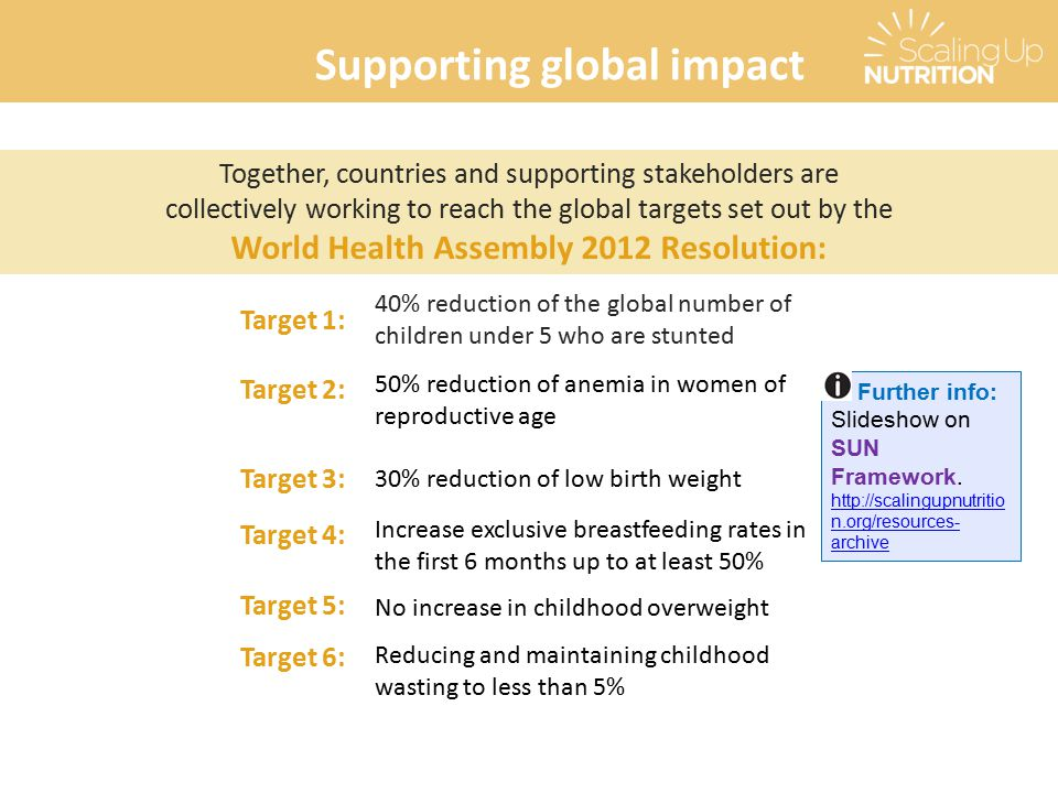 World Health Assembly 2012 Resolution: