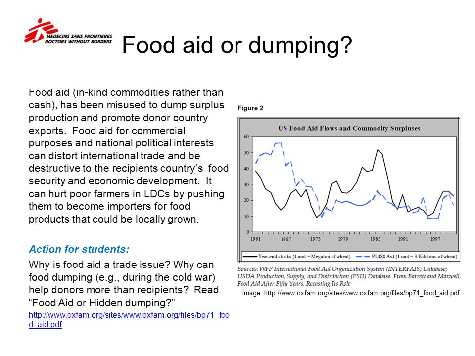 Food aid or dumping