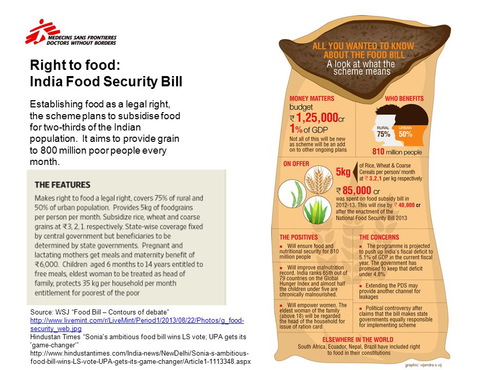 Right to food: India Food Security Bill