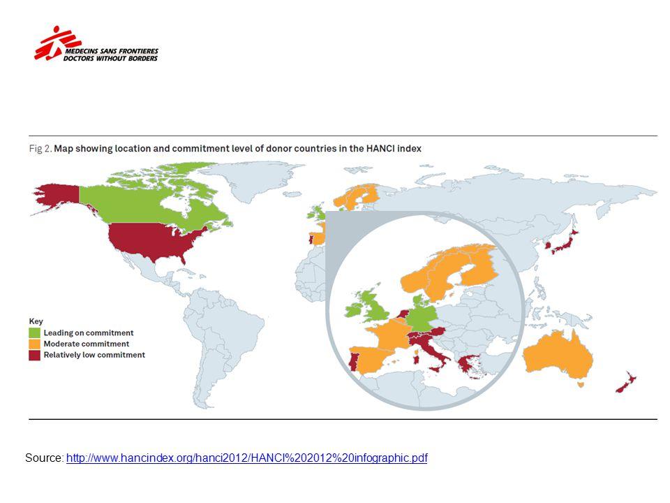 Source: http://www.hancindex.org/hanci2012/HANCI%202012%20infographic.pdf