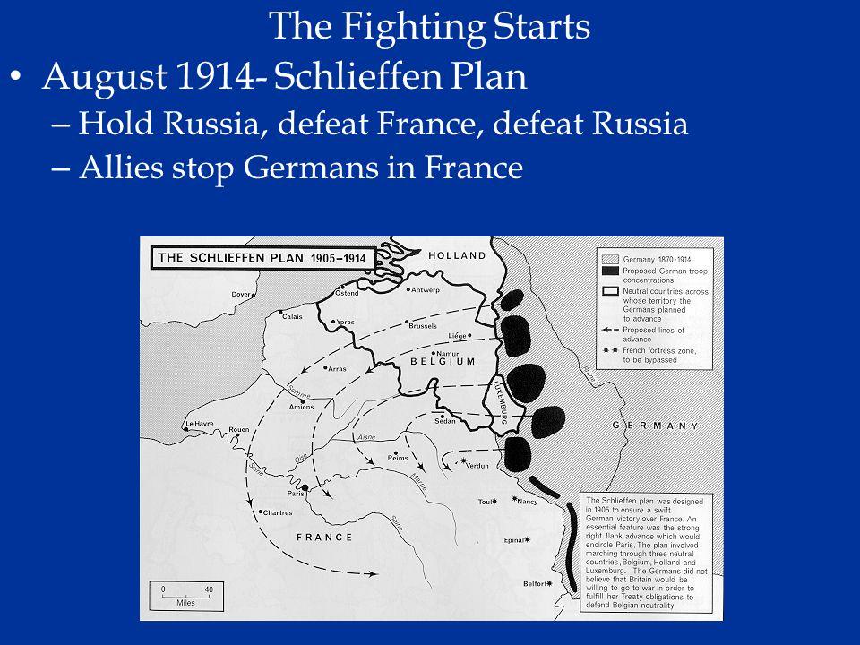 August 1914- Schlieffen Plan