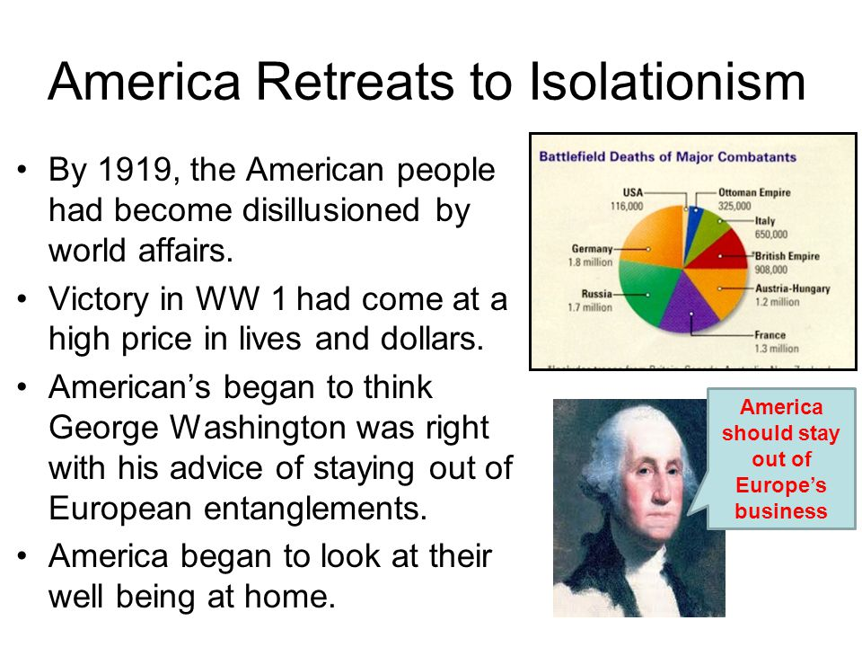 America Retreats to Isolationism