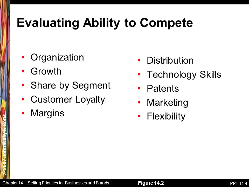 Evaluating Ability to Compete