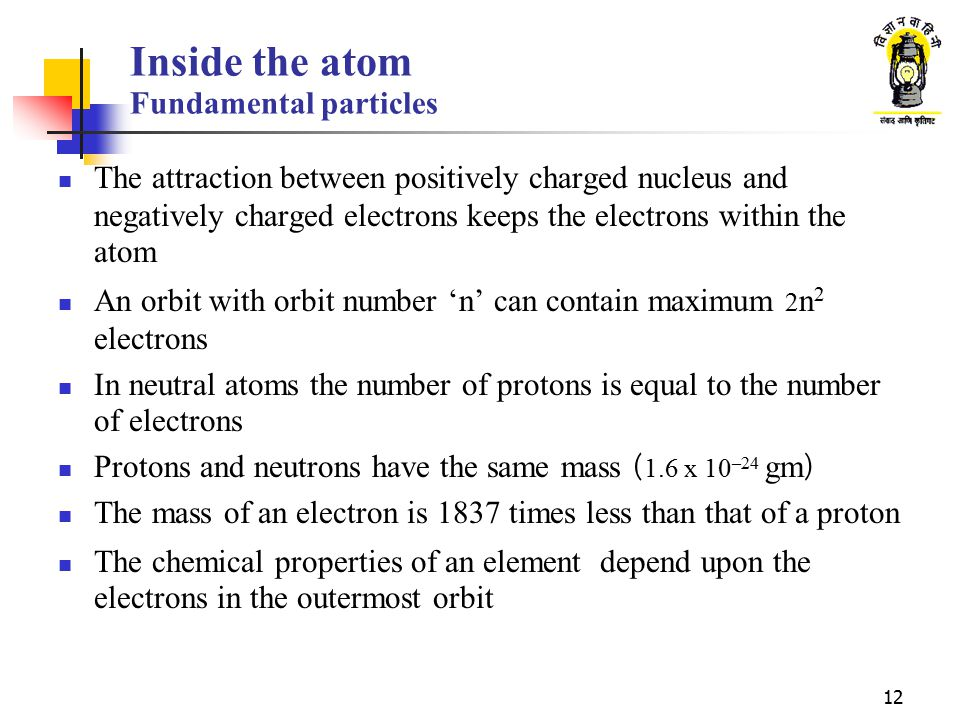 Inside the atom Fundamental particles