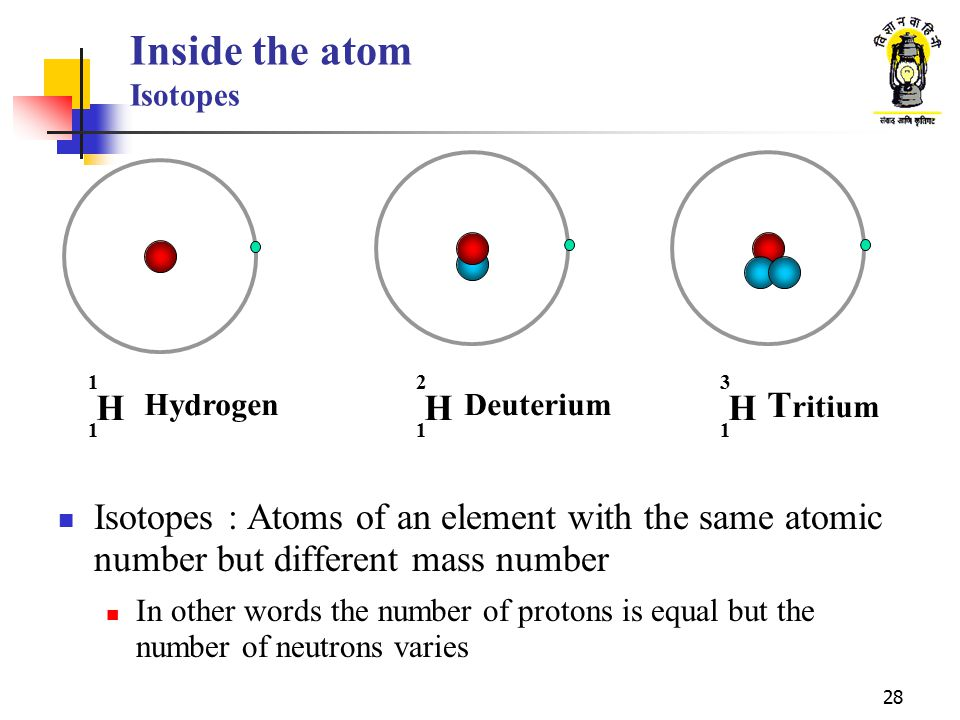 Inside the atom Isotopes