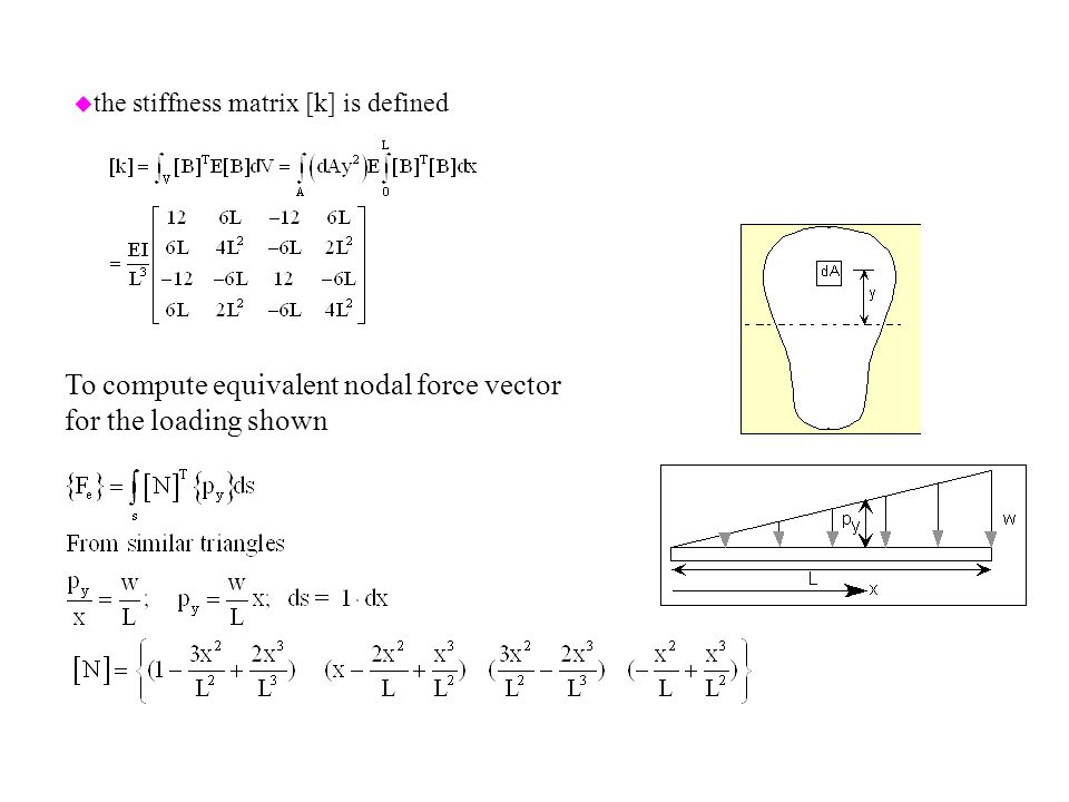 To compute equivalent nodal force vector for the loading shown
