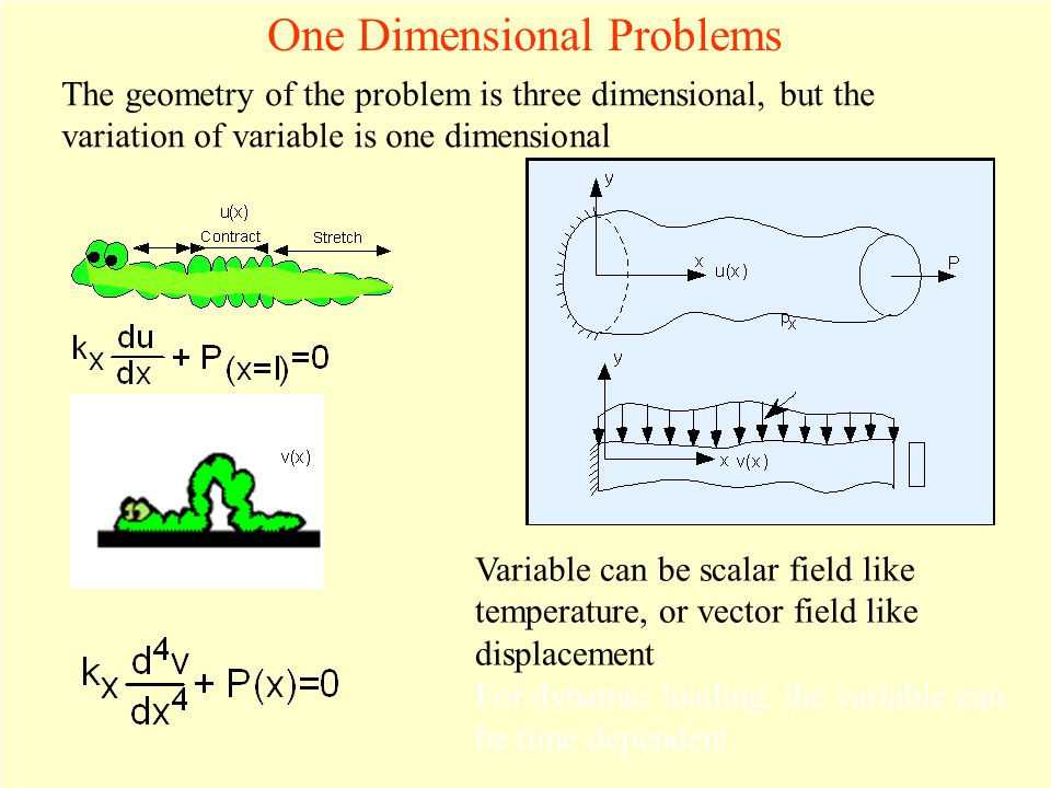 One Dimensional Problems