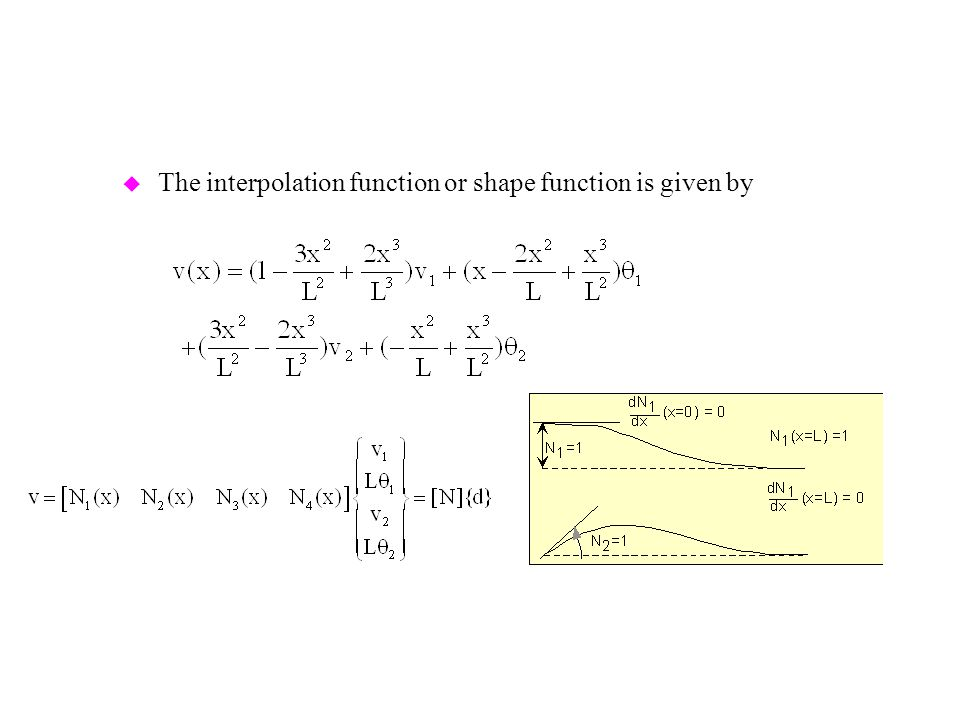 The interpolation function or shape function is given by
