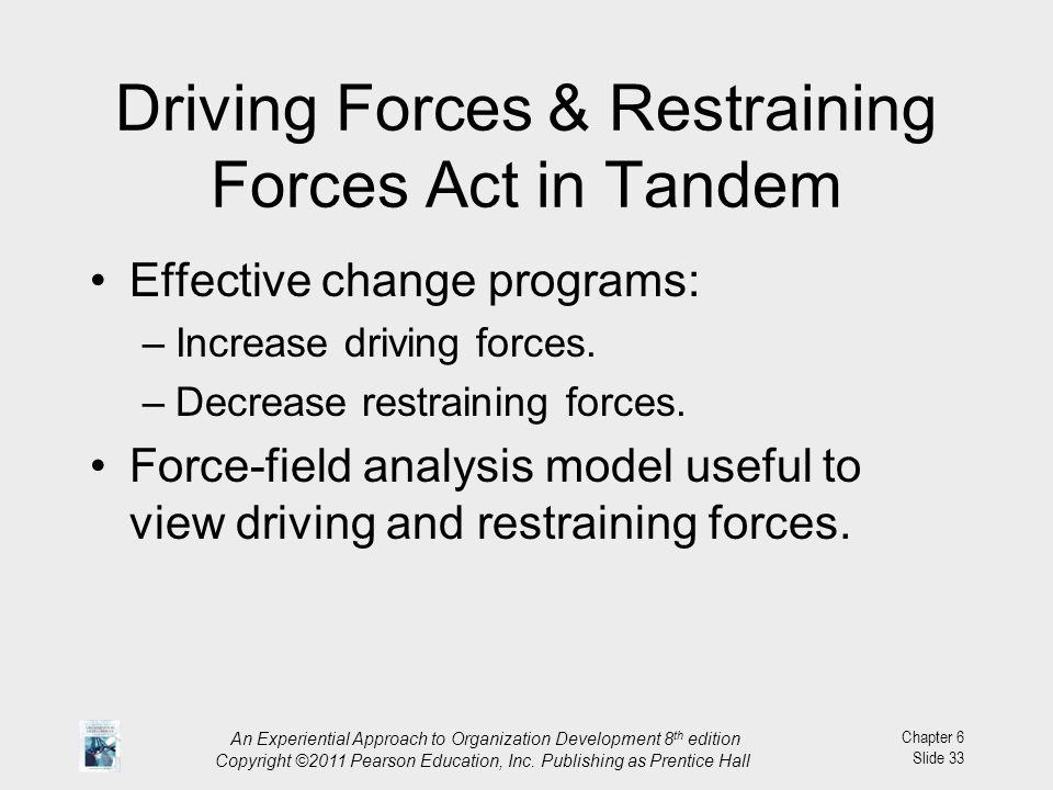 Driving Forces & Restraining Forces Act in Tandem