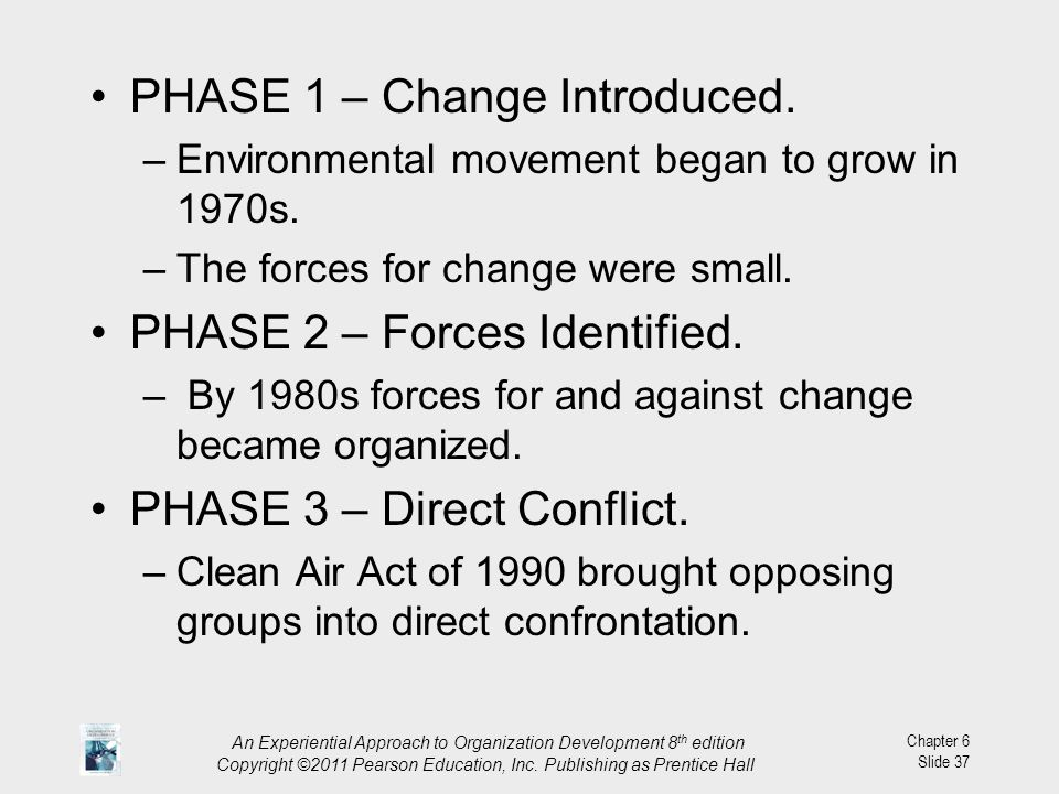 PHASE 1 – Change Introduced.
