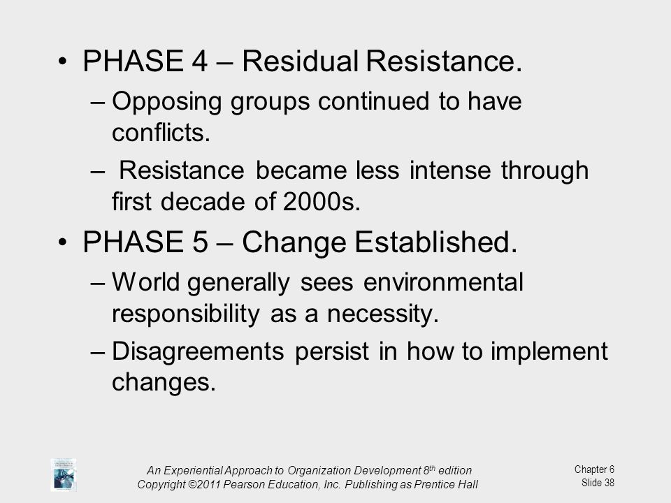 PHASE 4 – Residual Resistance.