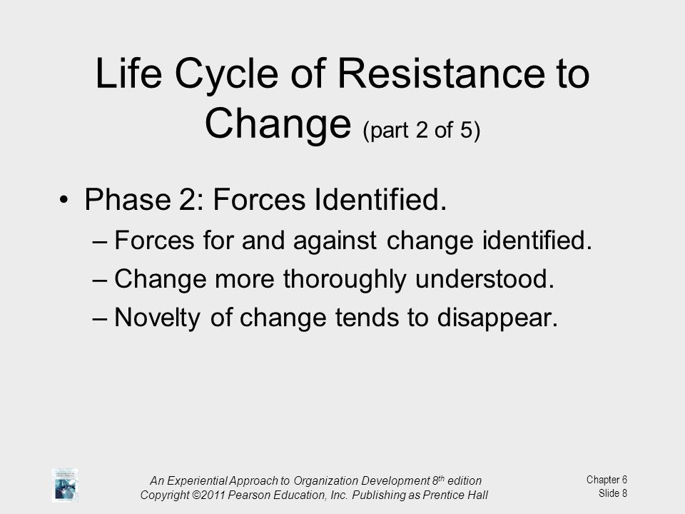 Life Cycle of Resistance to Change (part 2 of 5)